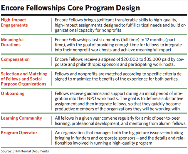 encore_fellowships_program_design