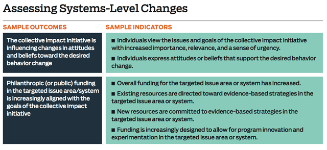 assessing_systems_level_change_chart