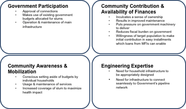 impact of government intervention in india Researchers evaluated the impact on student learning outcomes of two programs   improving learning outcomes through the government school system in india   research papers: mainstreaming an effective intervention: evidence from.