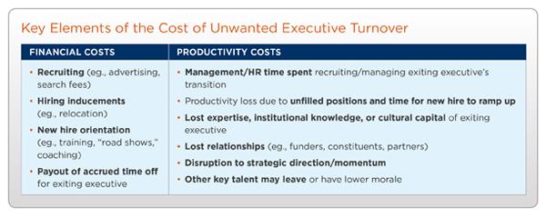 The Nonprofit Leadership Development Deficit