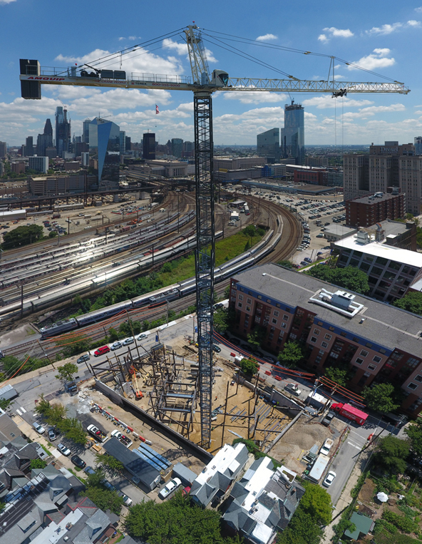 Property Development In Philly : Inclusive prosperity in an age of local action