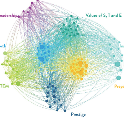 Ending Teacher Shortages with Network Mapping (Blog)