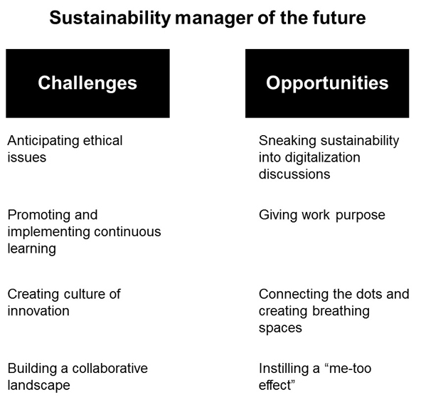 Sustainability Managers Could Lead the Fourth Industrial
