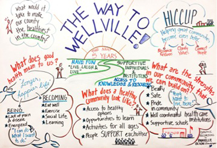 wellness_graphic_discussion_community_health