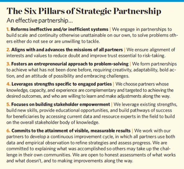 effective_partnership_pillars