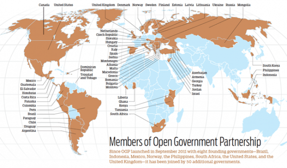 members_of_open_government_partnership_chart