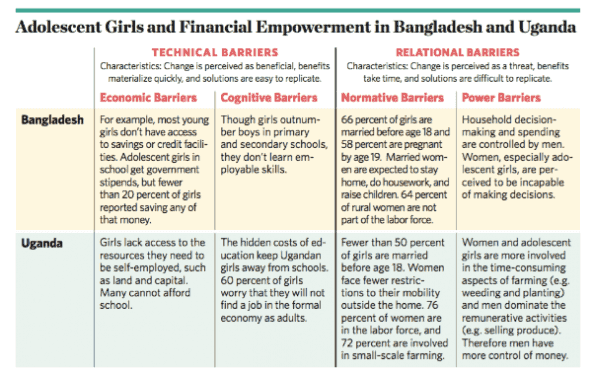 Bangladesh_Uganda_adolescent_girls