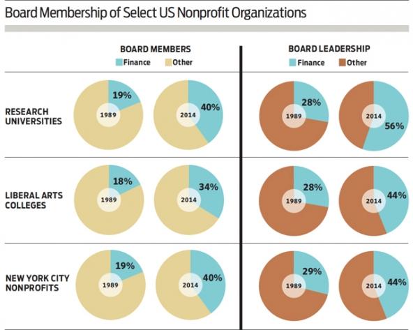 nonprofit_board_membership