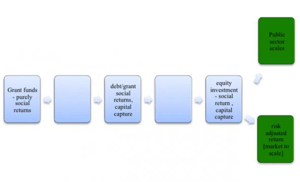Markets_as_Scaling_Mechanism